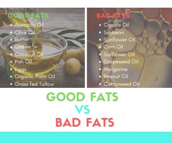 Good Fats vs Bad Fats List